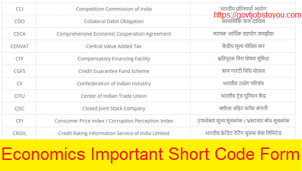 Economics Important Short Codes Form Abbreviation