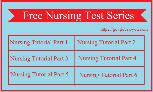 nursing free online test series and tutorial for all anm gnm staff nurse