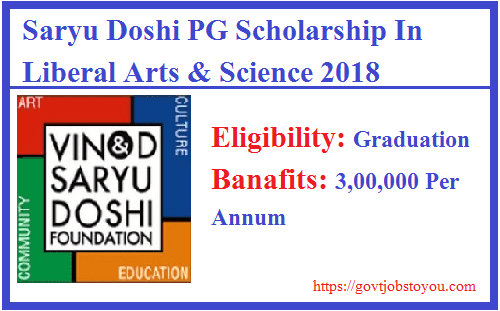 Saryu Doshi PG Scholarship In Liberal Arts & Science 2018