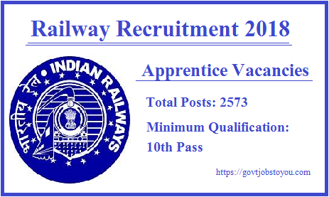 central railway recruitment 2018 for 12th pass